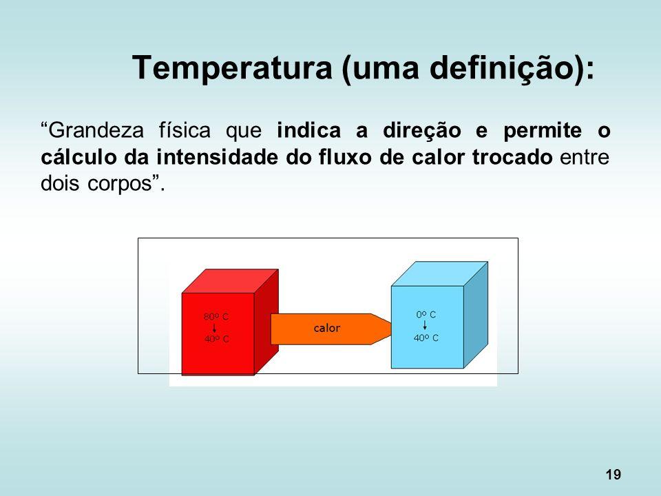 Temperatura (uma definição):