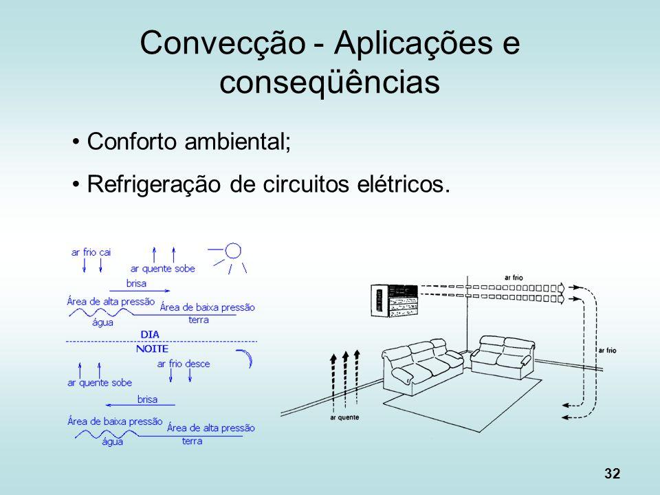 Convecção - Aplicações e conseqüências