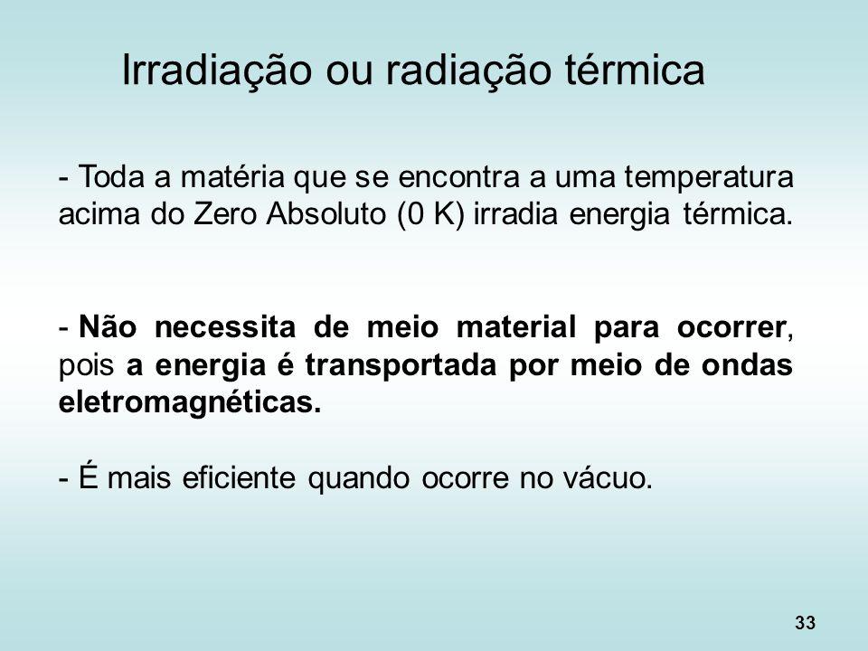 Irradiação ou radiação térmica