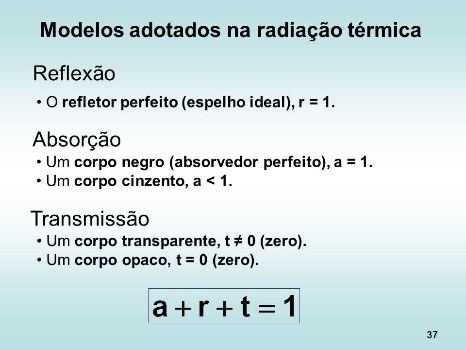 Modelos adotados na radiação térmica