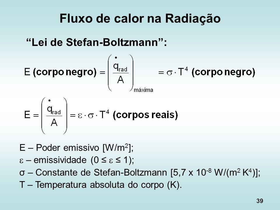 Fluxo de calor na Radiação