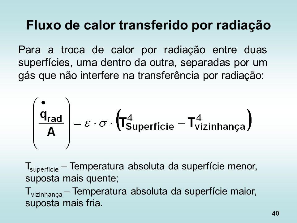 Fluxo de calor transferido por radiação