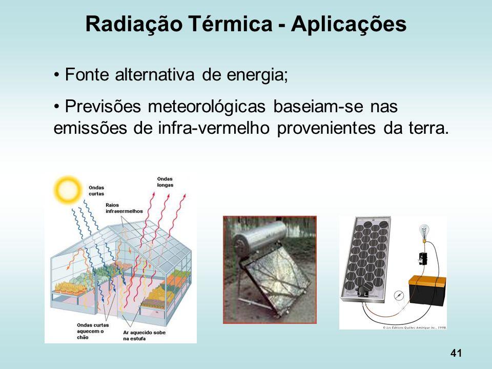 Radiação Térmica - Aplicações