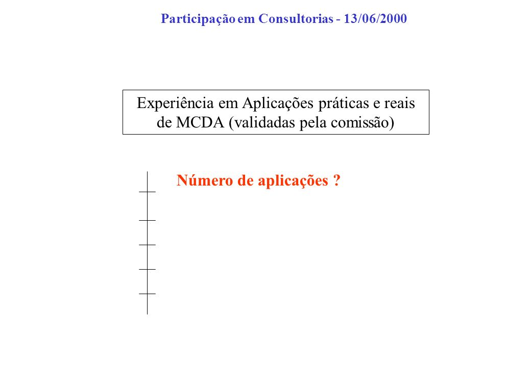 Participação em Consultorias - 13/06/2000