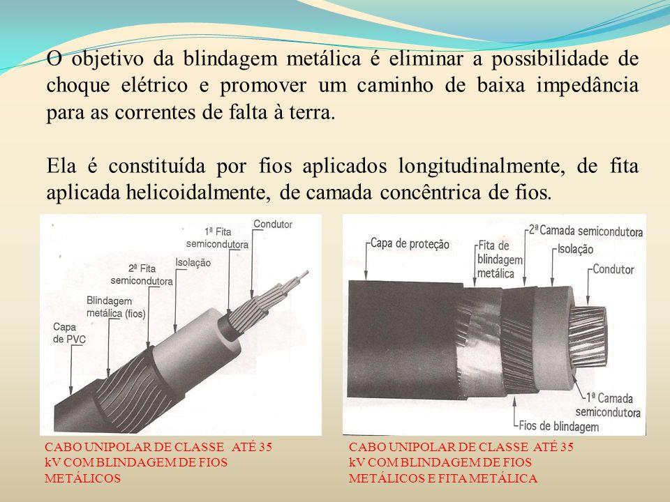 O objetivo da blindagem metálica é eliminar a possibilidade de choque elétrico e promover um caminho de baixa impedância para as correntes de falta à terra.