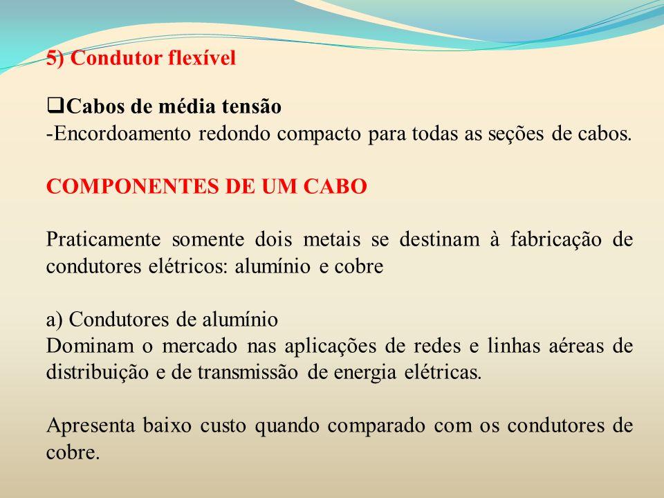 5) Condutor flexível Cabos de média tensão. Encordoamento redondo compacto para todas as seções de cabos.
