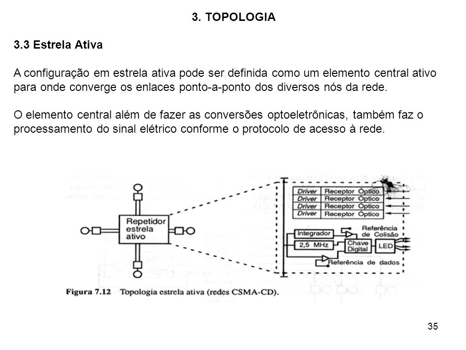 O critério de seleção de um fotodetector inclui as seguintes análises: