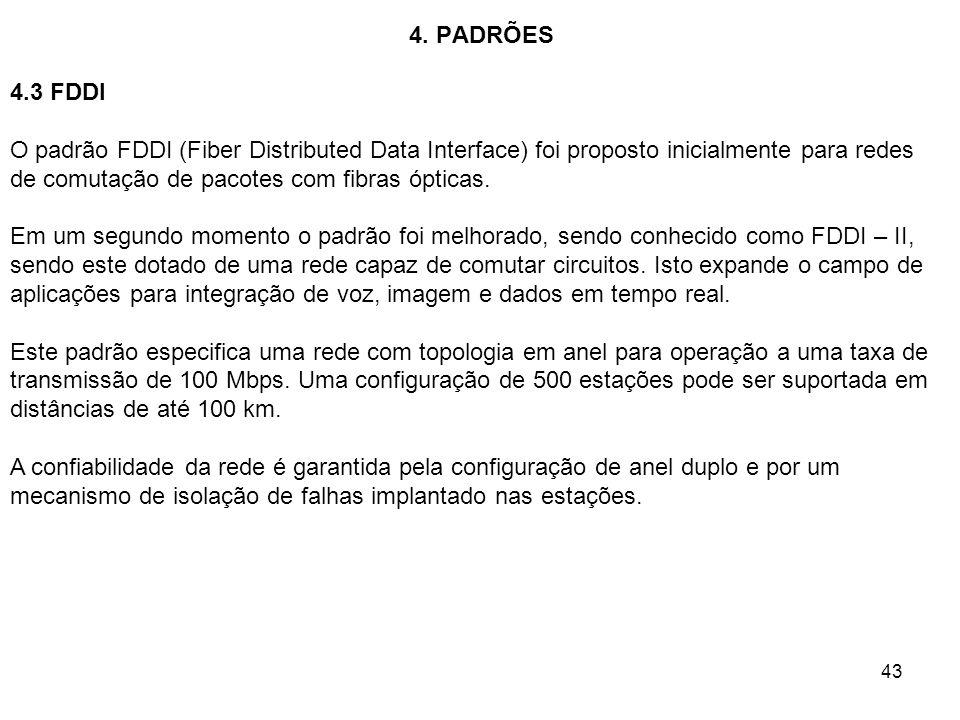 3. TOPOLOGIA3.1 Estrela Passiva.