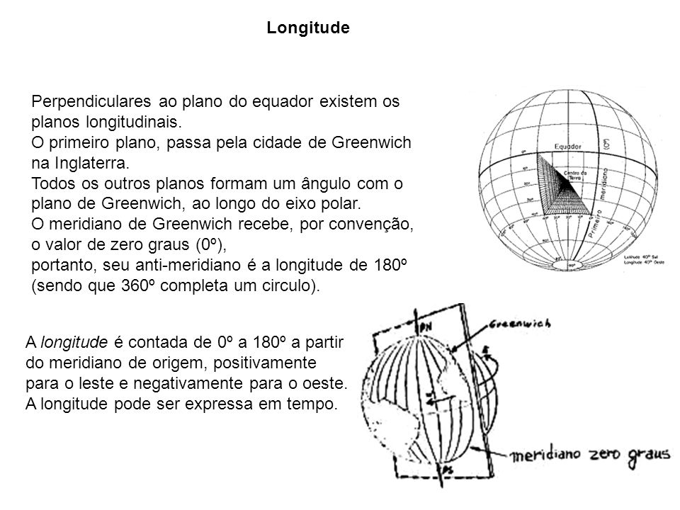 LongitudePerpendiculares ao plano do equador existem os. planos longitudinais. O primeiro plano, passa pela cidade de Greenwich na Inglaterra.