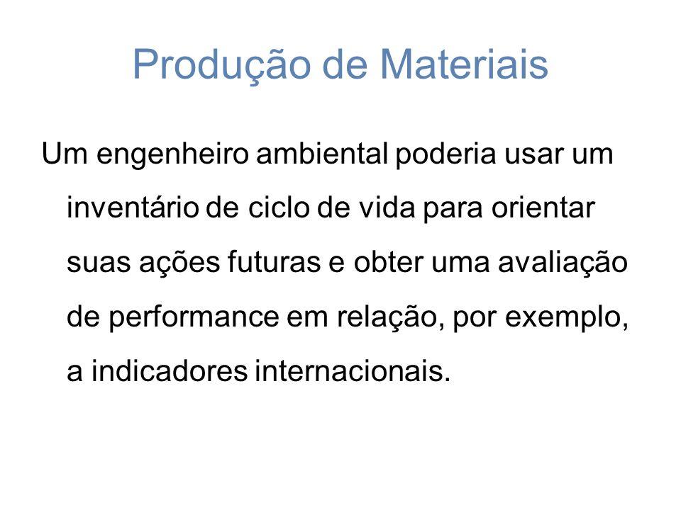 25/03/2017 Produção de Materiais.