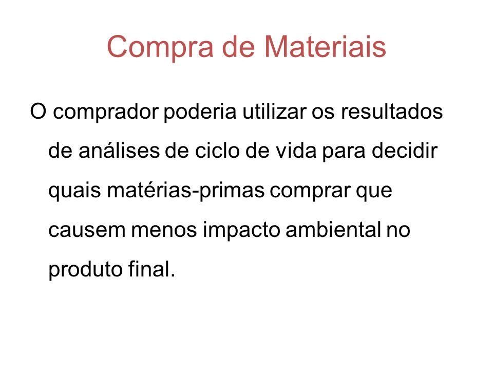 25/03/2017 Compra de Materiais.