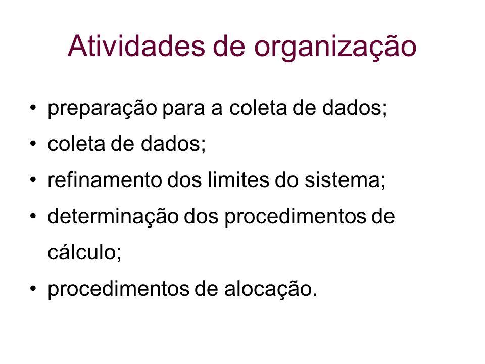 Atividades de organização