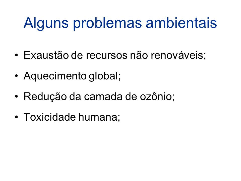 Alguns problemas ambientais