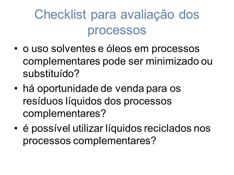 Checklist para avaliação dos processos