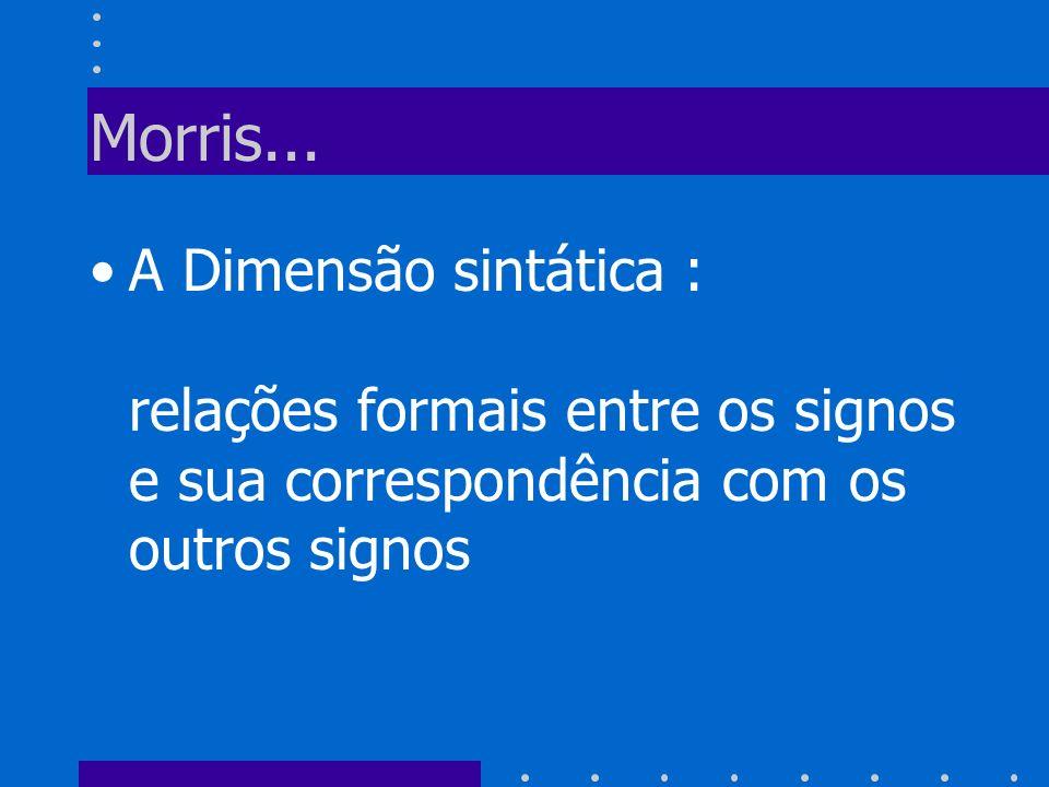 Morris...A Dimensão sintática : relações formais entre os signos e sua correspondência com os outros signos.