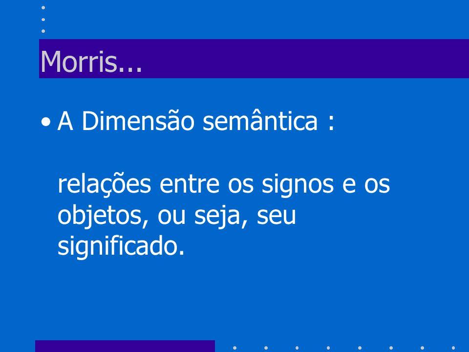 Morris... A Dimensão semântica : relações entre os signos e os objetos, ou seja, seu significado.