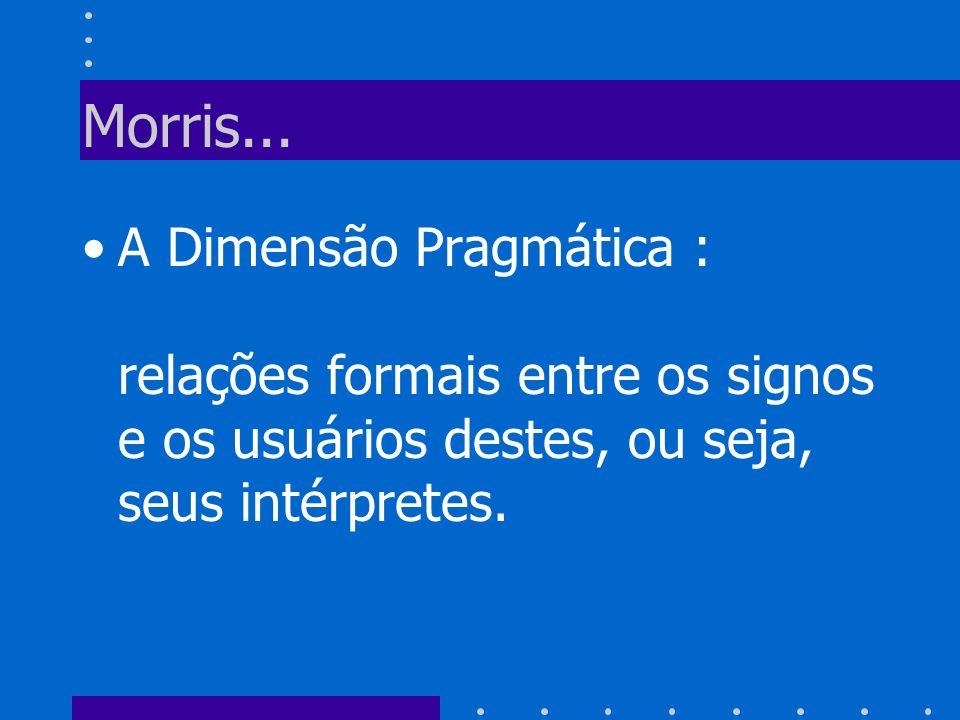 Morris...A Dimensão Pragmática : relações formais entre os signos e os usuários destes, ou seja, seus intérpretes.