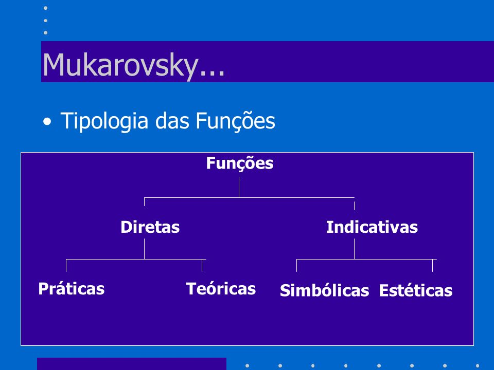 Mukarovsky... Tipologia das Funções Funções Diretas Indicativas