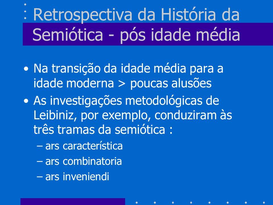Retrospectiva da História da Semiótica - pós idade média