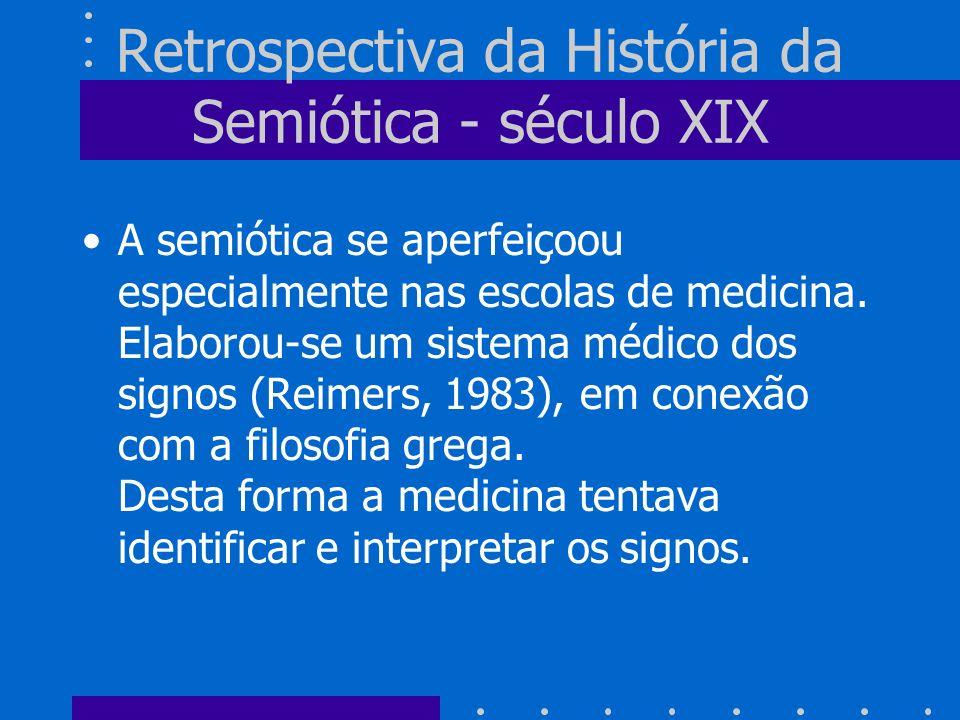 Retrospectiva da História da Semiótica - século XIX