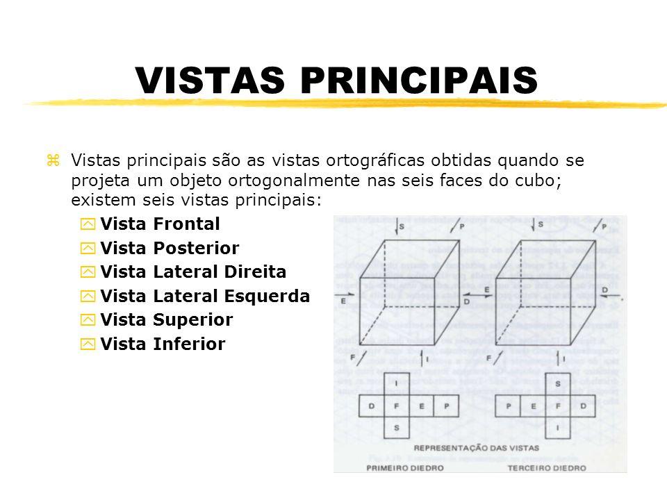 VISTAS PRINCIPAIS