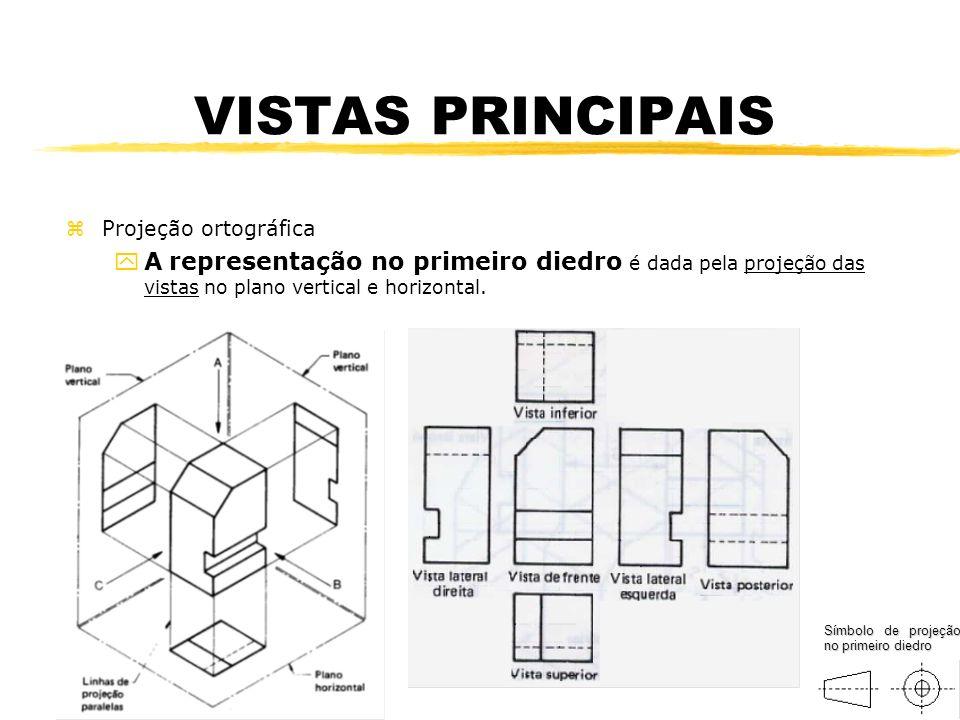 VISTAS PRINCIPAIS Projeção ortográfica. A representação no primeiro diedro é dada pela projeção das vistas no plano vertical e horizontal.