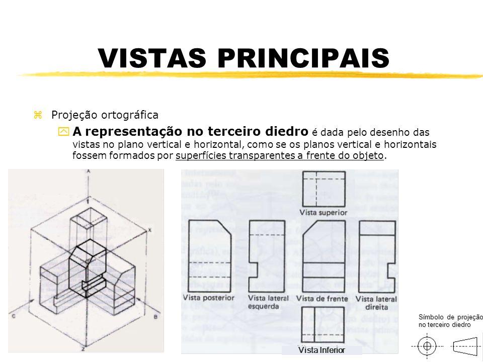 VISTAS PRINCIPAIS Projeção ortográfica.