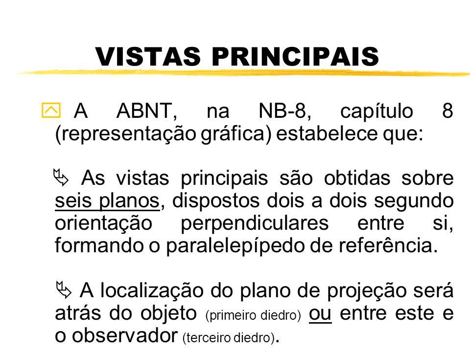 VISTAS PRINCIPAIS A ABNT, na NB-8, capítulo 8 (representação gráfica) estabelece que: