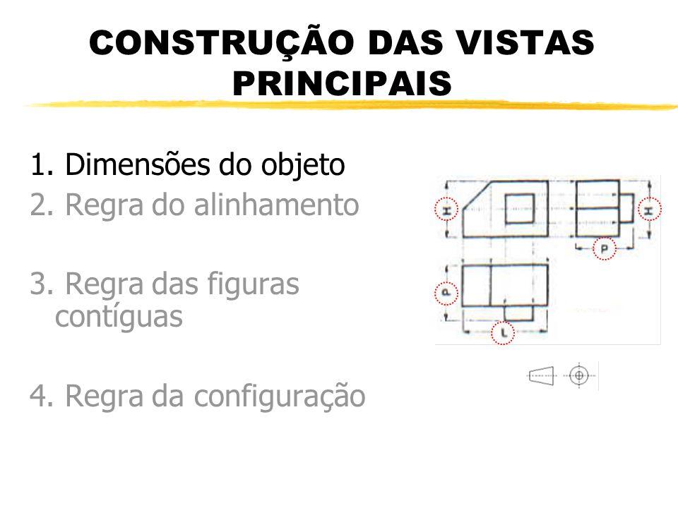 CONSTRUÇÃO DAS VISTAS PRINCIPAIS