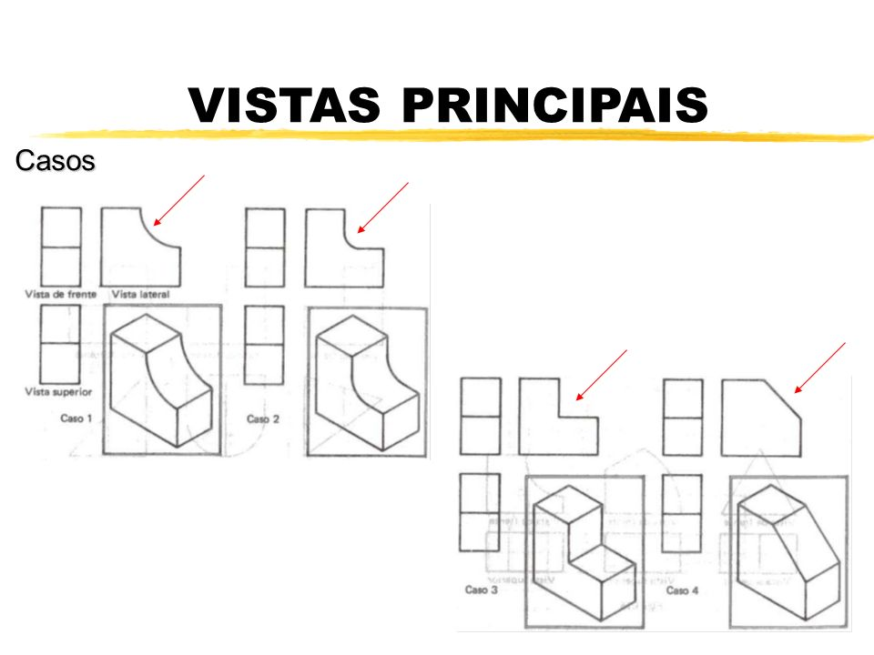 VISTAS PRINCIPAIS Casos