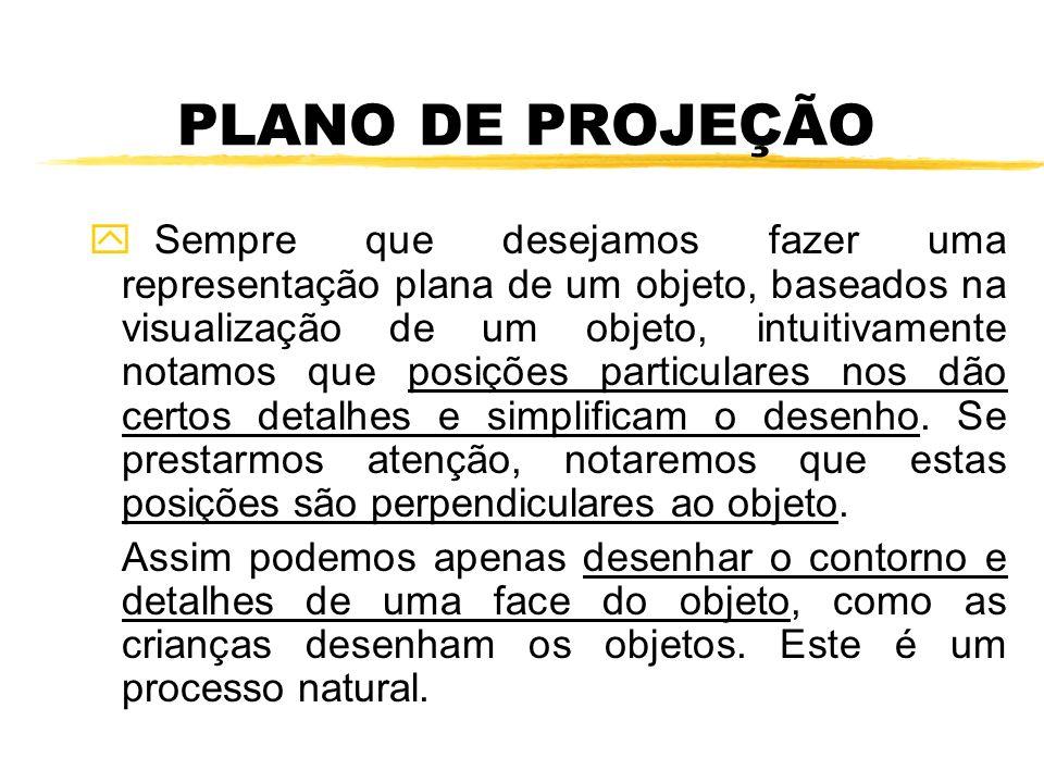 PLANO DE PROJEÇÃO