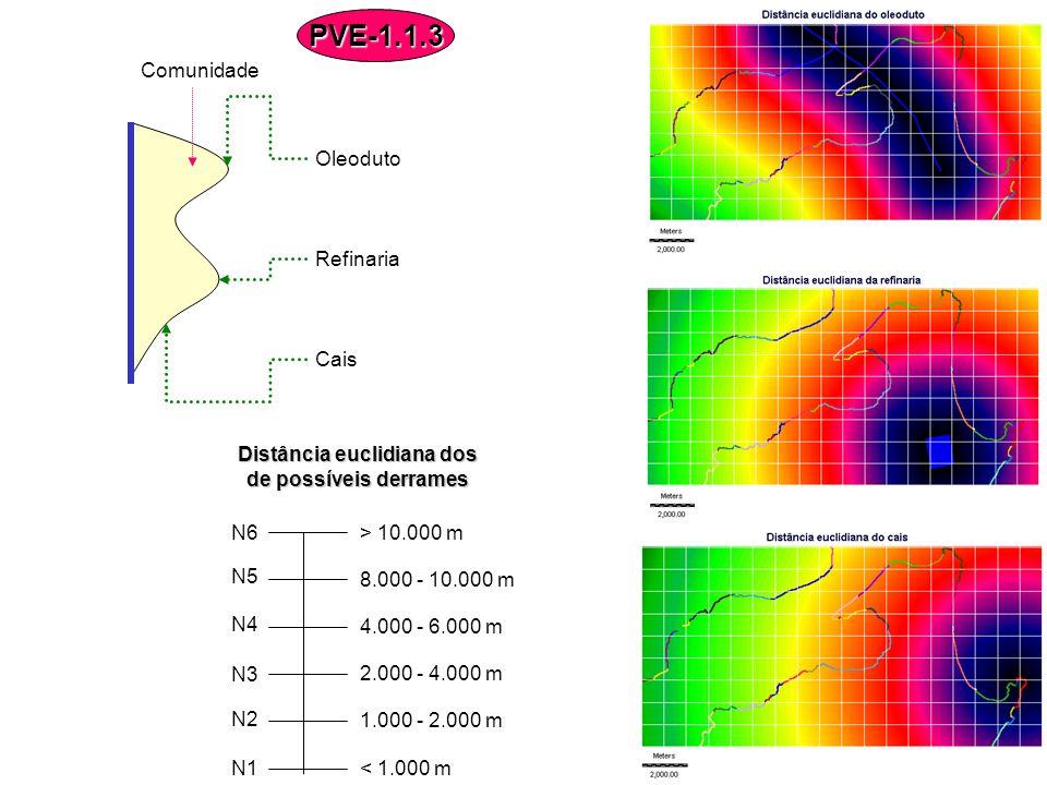 Distância euclidiana dos