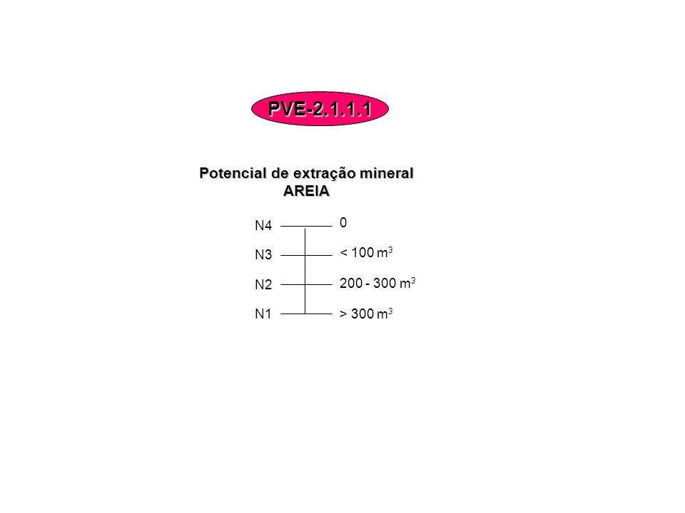 Potencial de extração mineral