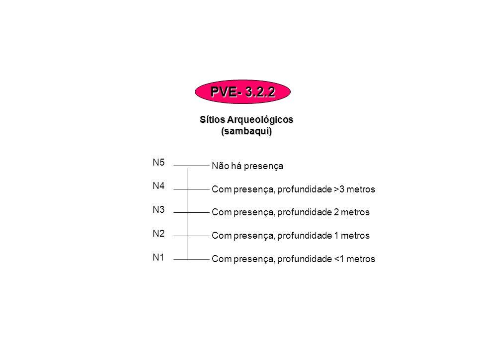 PVE- 3.2.2 Sítios Arqueológicos (sambaqui) N5 Não há presença N4