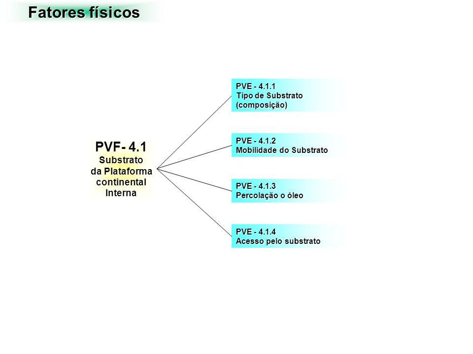Fatores físicos PVF- 4.1 Substrato da Plataforma continental Interna