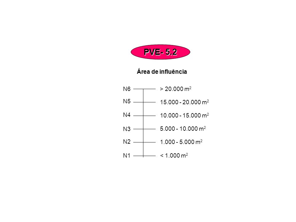 PVE- 5.2 Área de influência N6 > 20.000 m2 N5 15.000 - 20.000 m2 N4