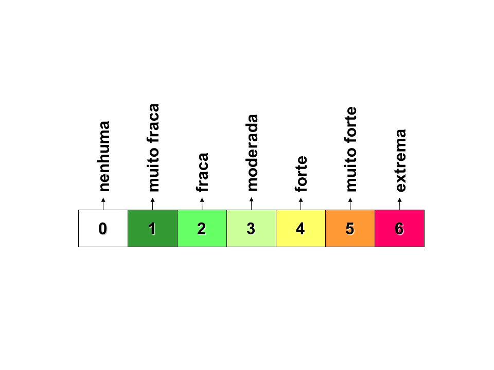 muito fraca muito forte nenhuma moderada extrema fraca forte 1 2 3 4 5 6