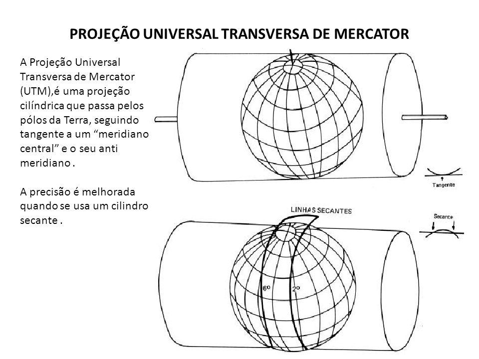 PROJEÇÃO UNIVERSAL TRANSVERSA DE MERCATOR