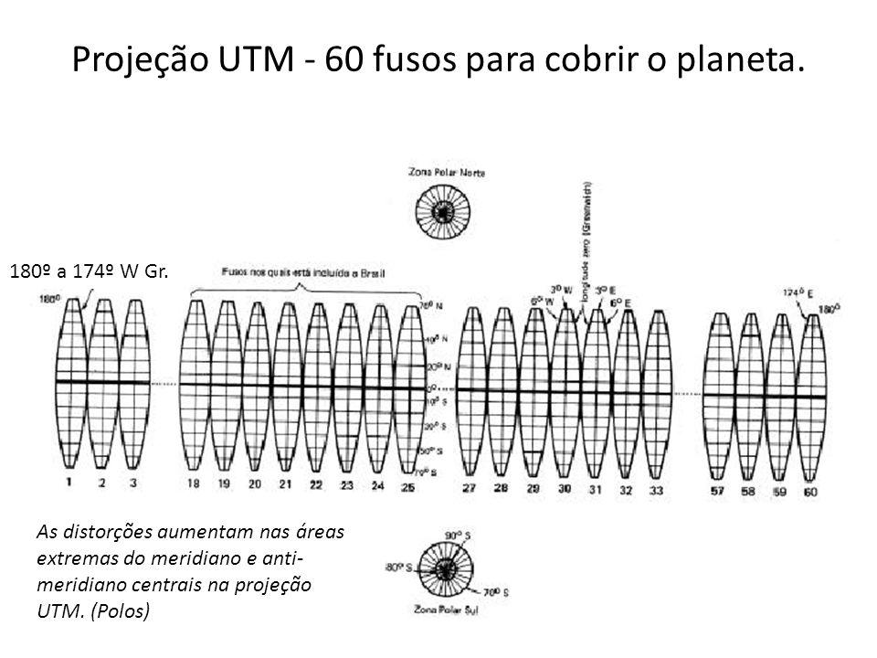 Projeção UTM - 60 fusos para cobrir o planeta.