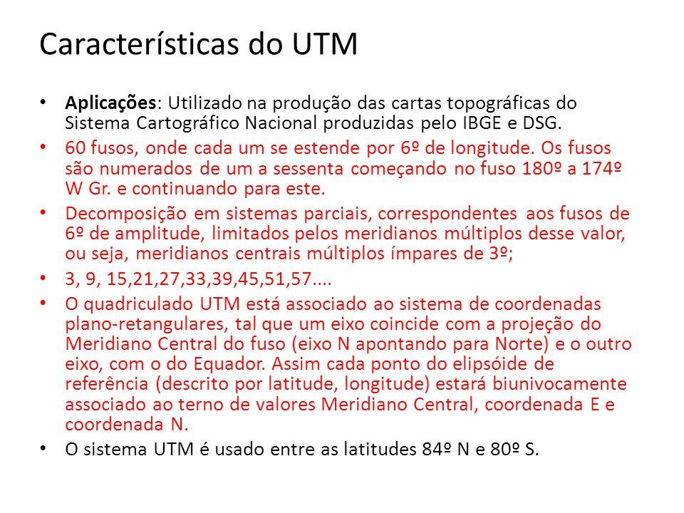 Características do UTM