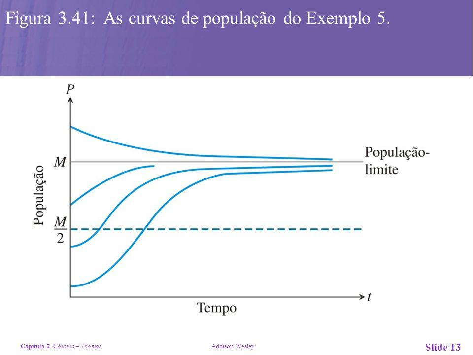 Figura 3.41: As curvas de população do Exemplo 5.