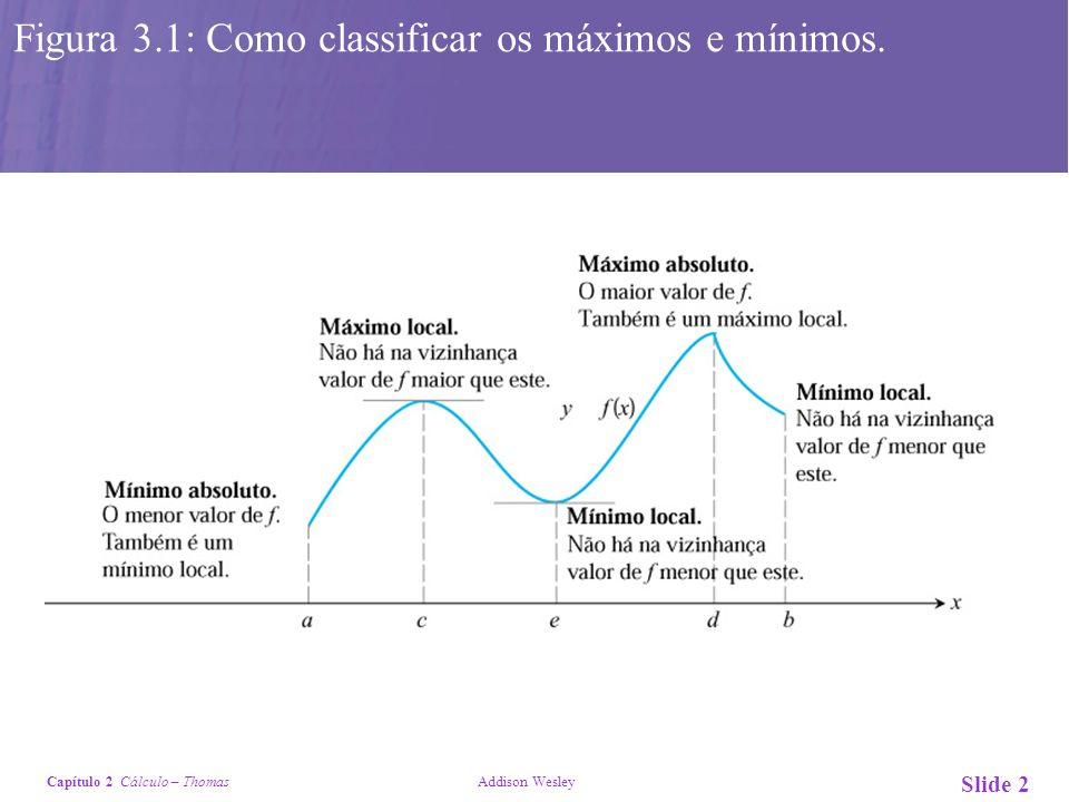Figura 3.1: Como classificar os máximos e mínimos.
