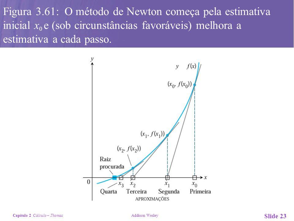 Figura 3.61: O método de Newton começa pela estimativa inicial x0 e (sob circunstâncias favoráveis) melhora a estimativa a cada passo.
