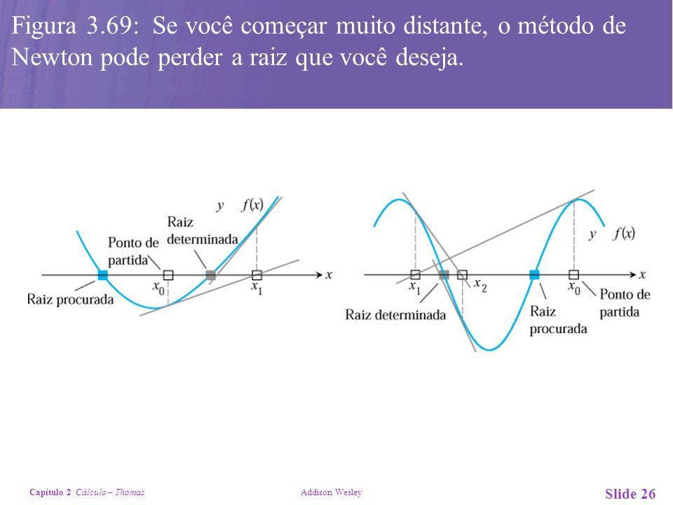 Figura 3.69: Se você começar muito distante, o método de Newton pode perder a raiz que você deseja.
