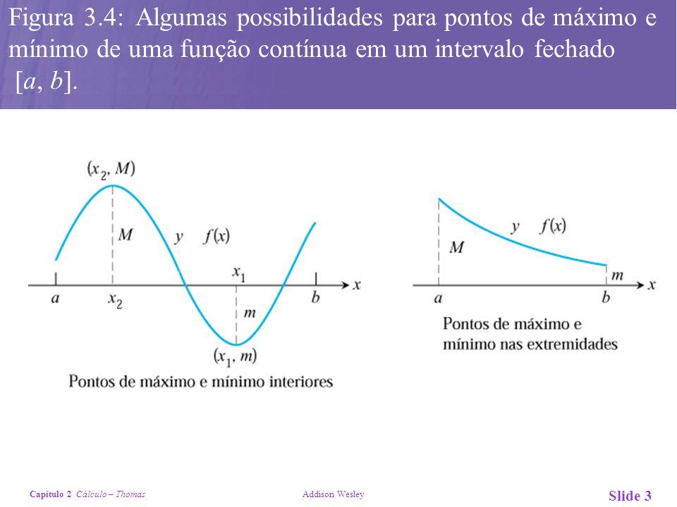 Figura 3.4: Algumas possibilidades para pontos de máximo e mínimo de uma função contínua em um intervalo fechado