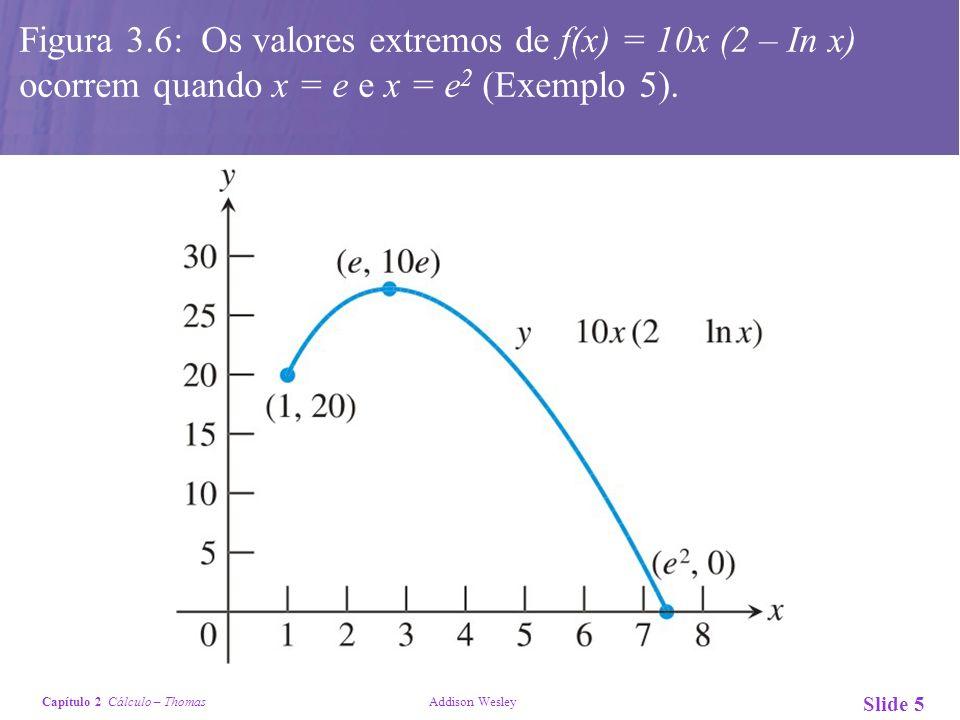 Figura 3.6: Os valores extremos de f(x) = 10x (2 – In x) ocorrem quando x = e e x = e2 (Exemplo 5).