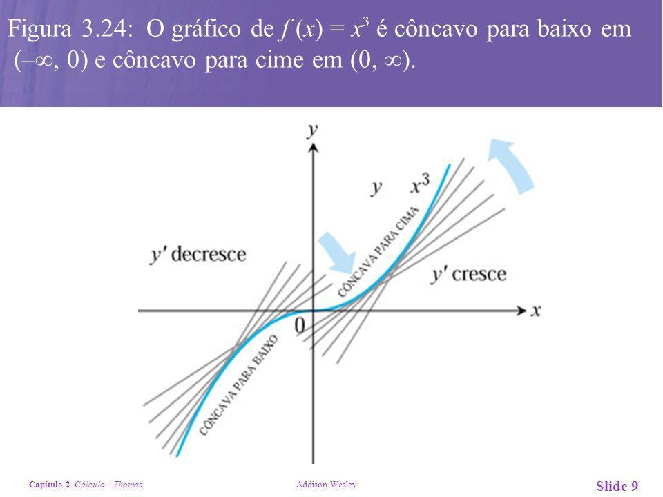 Figura 3.24: O gráfico de f (x) = x3 é côncavo para baixo em (–, 0) e côncavo para cime em (0, ).
