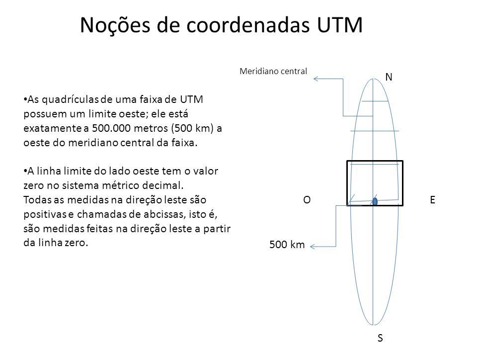 Noções de coordenadas UTM