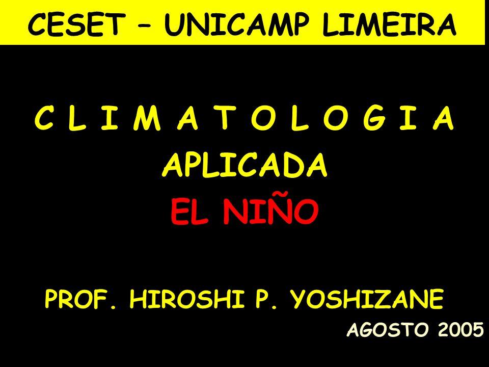 CESET – UNICAMP LIMEIRA