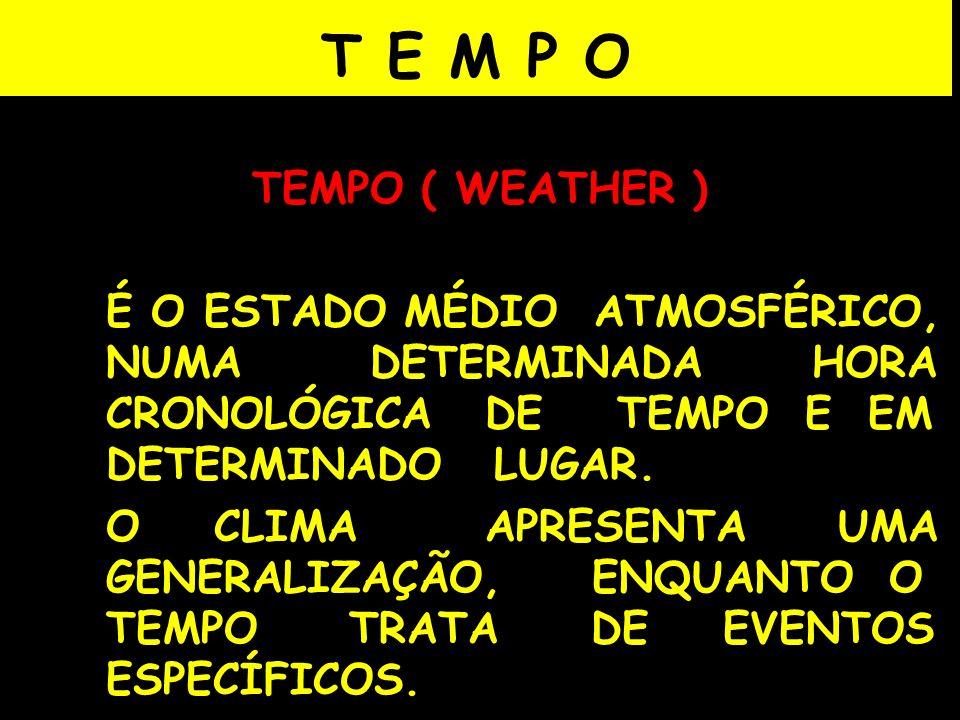 T E M P O TEMPO ( WEATHER ) É O ESTADO MÉDIO ATMOSFÉRICO, NUMA DETERMINADA HORA CRONOLÓGICA DE TEMPO E EM DETERMINADO LUGAR.